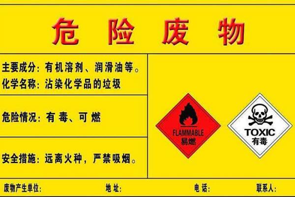 危险废物处置如何进行废矿物油处理